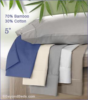 Dreamfit Degree 5˚ Bamboo And Cotton Sheet Sets