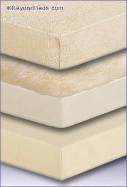 Mattress Toppers Latex Mattress Toppers Wool Mattress