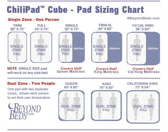 Sizing Chart Chilipad Cooling Mattress Pad
