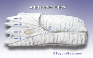 Adjustable Pillow Adjust Pillow Height In Seconds
